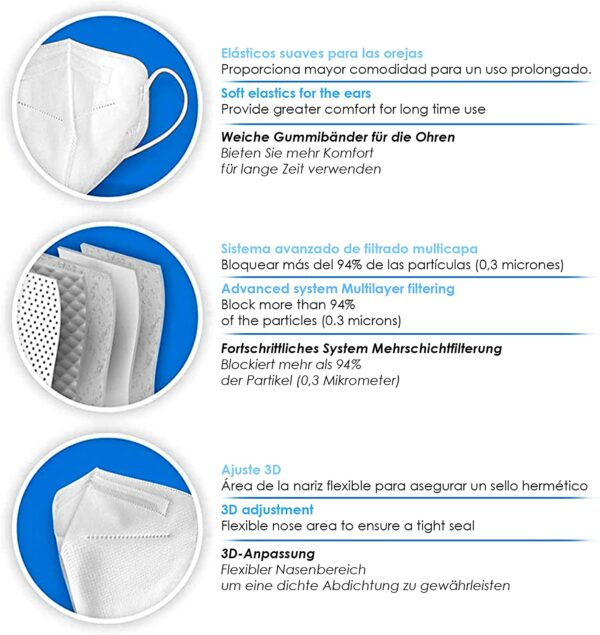 1 x FFP2 NR Schutzmaske, GRAU, 5-lagig, Atemschutzmaske FFP2 CE 2834 5